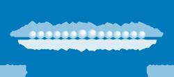Endodontie Spezial | ZAHNÄRZTE BALDAUF & SCHULT